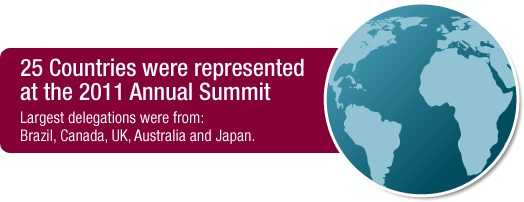 Annual Summit 2011 - International Delegations